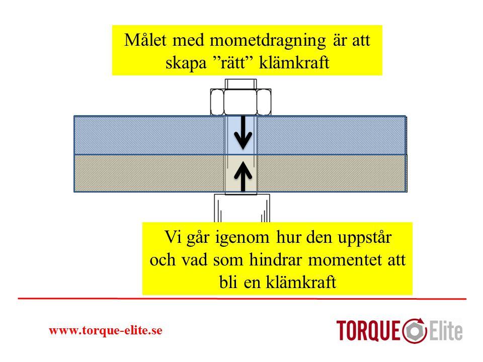 Kraft, N Sträcka, m www.torque-elite.se Moment är resultatet av: Kraft och sträcka Kursen förklarar hur de hänger ihop