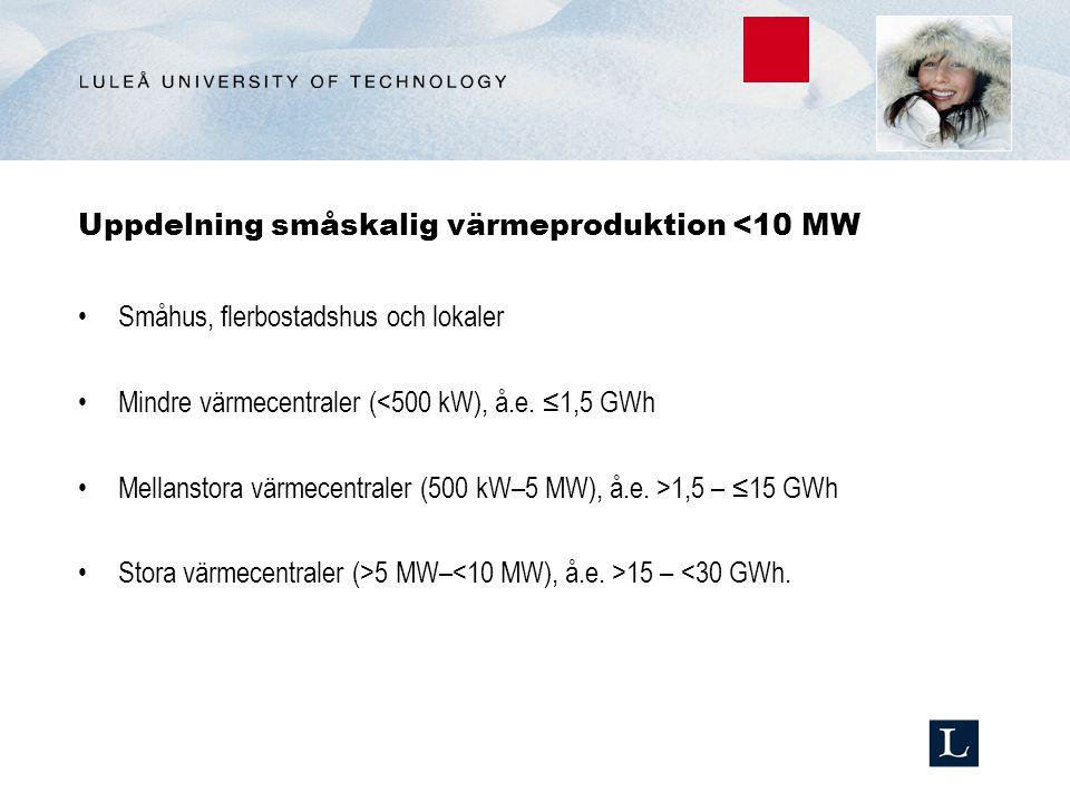 Uppdelning småskalig värmeproduktion <10 MW Småhus, flerbostadshus och lokaler Mindre värmecentraler (<500 kW), å.e.