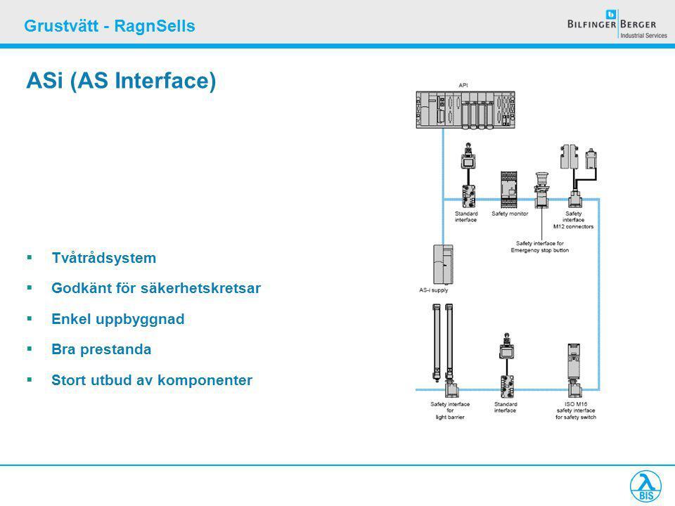 Grustvätt - RagnSells ASi (AS Interface)  Tvåtrådsystem  Godkänt för säkerhetskretsar  Enkel uppbyggnad  Bra prestanda  Stort utbud av komponenter