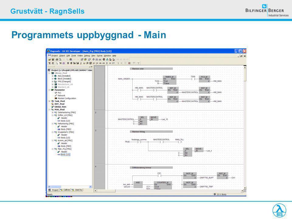 Grustvätt - RagnSells Programmets uppbyggnad - Main