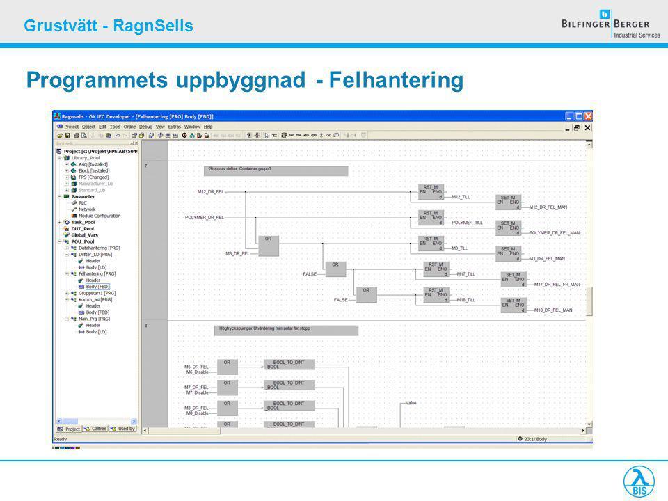 Grustvätt - RagnSells Programmets uppbyggnad - Felhantering