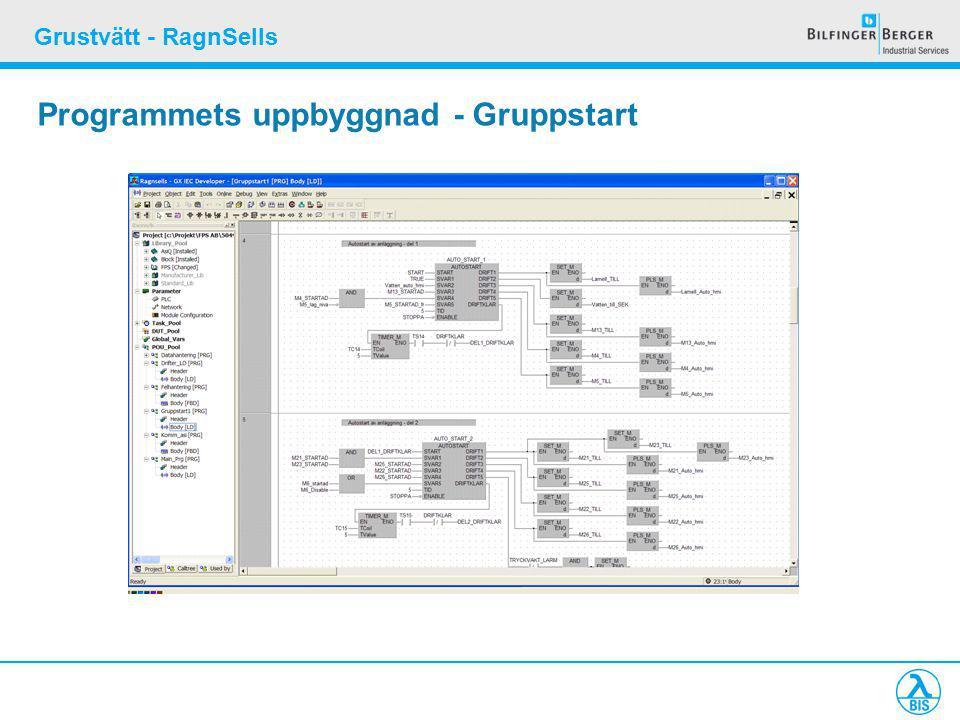 Grustvätt - RagnSells Programmets uppbyggnad - Gruppstart
