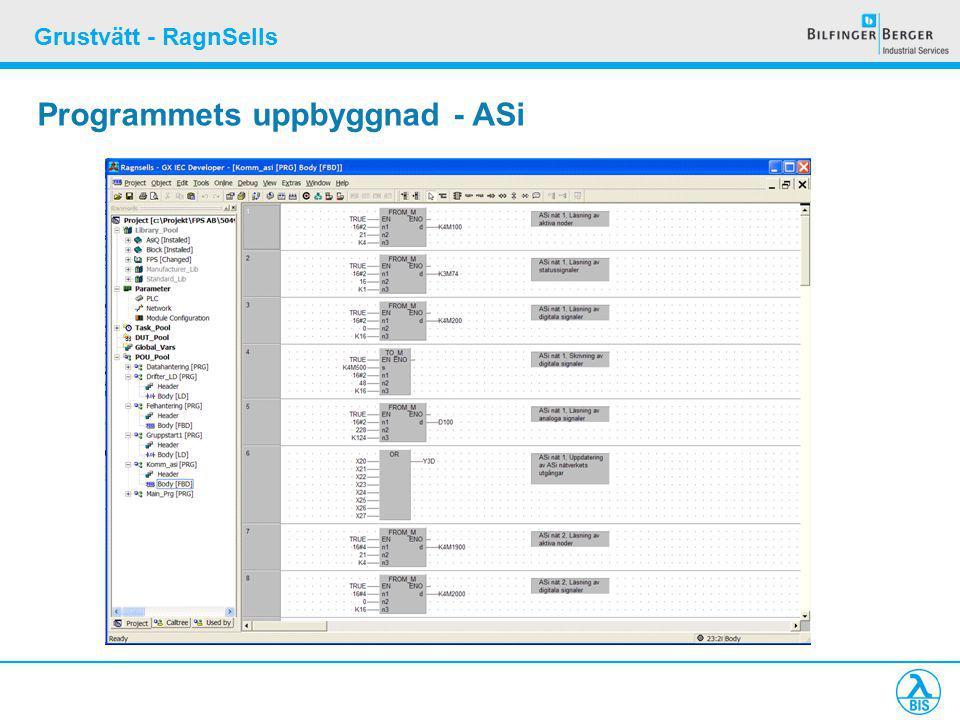 Grustvätt - RagnSells Programmets uppbyggnad - ASi