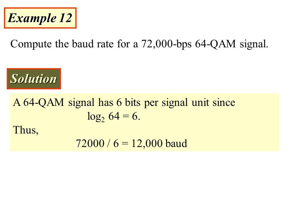 5.2 Telephone Modems Modem Standards