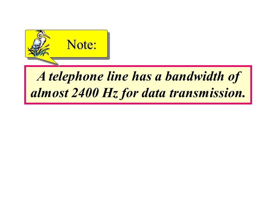 Figure 5.18 Telephone line bandwidth