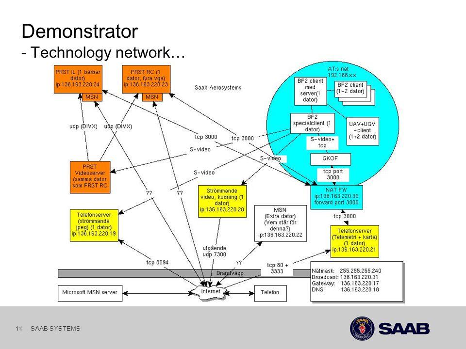 SAAB SYSTEMS 10 Fungerar som simuleringsarena för scenariot och stödja omvärldssimulering för både UGV och UAV Simulerar UGV och UAV Visualiserar dynamiska aktörer som personer och olika farkoster/fordon statiska objekt som byggnader, vägar och natur eld och rök Producerar sensorbilder och video för de vitala delarna av scenariot vilket är nödvändigt för utvärderingsfasen Stödjer många samtidiga aktörer Demonstrator - Arenan hanterar omvärldsimuleringen