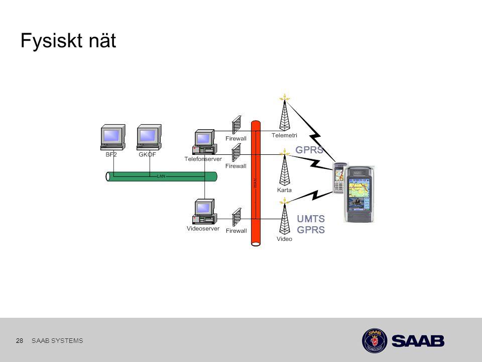 SAAB SYSTEMS 27 Handhållen enhet Kartfönster Realtidsvideo Kartkommandon Sensorstyrning