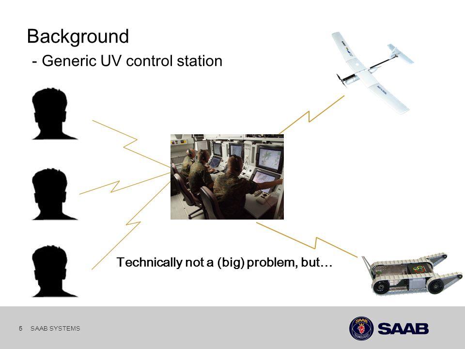 SAAB SYSTEMS 15 How.
