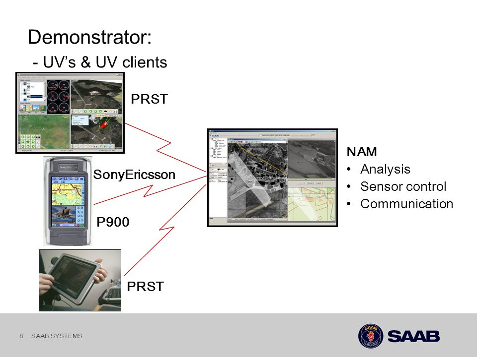 SAAB SYSTEMS 8 Demonstrator: - UV's & UV clients NAM Analysis Sensor control Communication PRST SonyEricsson P900 PRST