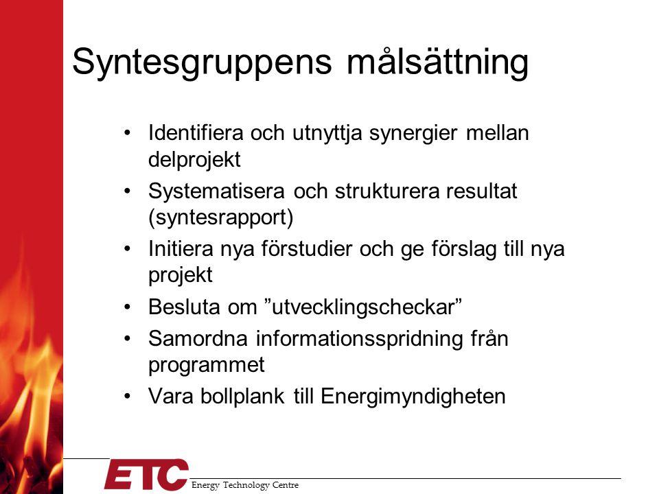 Energy Technology Centre Syntesgruppens målsättning Identifiera och utnyttja synergier mellan delprojekt Systematisera och strukturera resultat (synte