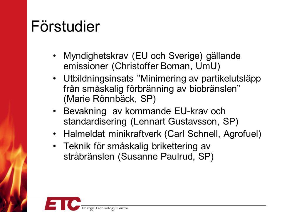 Energy Technology Centre Förstudier Myndighetskrav (EU och Sverige) gällande emissioner (Christoffer Boman, UmU) Utbildningsinsats Minimering av partikelutsläpp från småskalig förbränning av biobränslen (Marie Rönnbäck, SP) Bevakning av kommande EU-krav och standardisering (Lennart Gustavsson, SP) Halmeldat minikraftverk (Carl Schnell, Agrofuel) Teknik för småskalig brikettering av stråbränslen (Susanne Paulrud, SP)