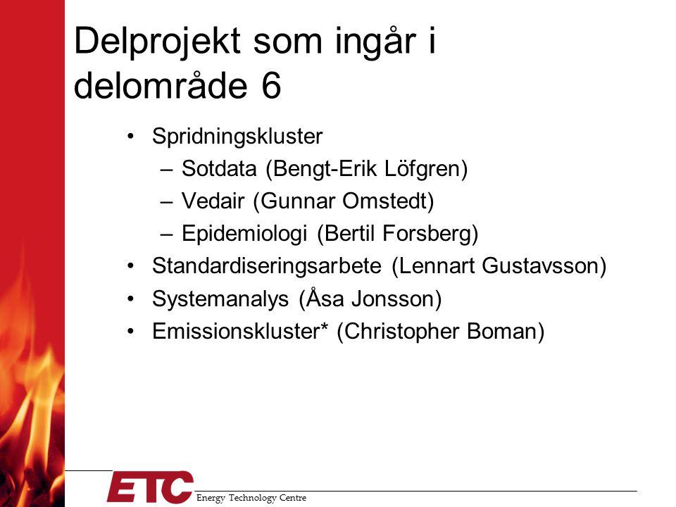 Energy Technology Centre Delprojekt som ingår i delområde 6 Spridningskluster –Sotdata (Bengt-Erik Löfgren) –Vedair (Gunnar Omstedt) –Epidemiologi (Bertil Forsberg) Standardiseringsarbete (Lennart Gustavsson) Systemanalys (Åsa Jonsson) Emissionskluster* (Christopher Boman)