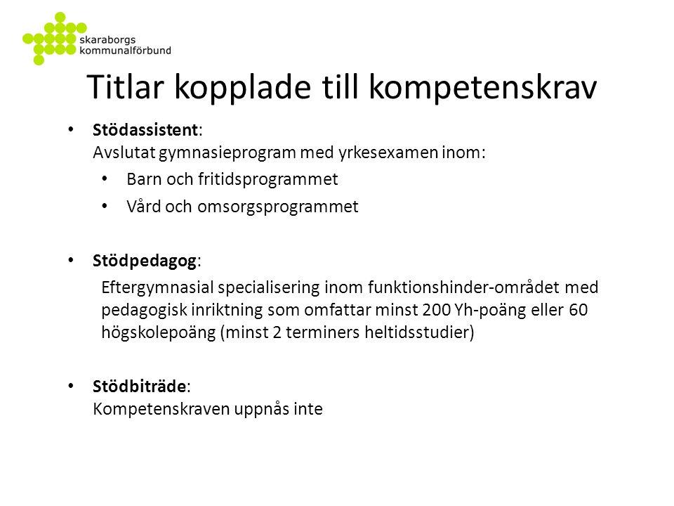 Titelbyte Gemensam handlingsplan för titelbyte i Skaraborgs kommuner som innehåller: - Lokal samverkan (MBL) - Information/dialog - Inventering av utbildningsnivå - Titelbyte - Validera/utbilda