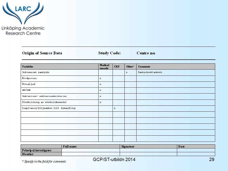 GCP/ST-utbildn 201429
