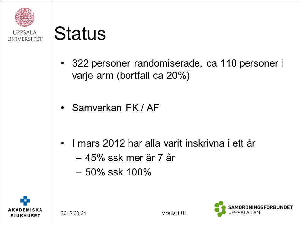 322 personer randomiserade, ca 110 personer i varje arm (bortfall ca 20%) Samverkan FK / AF I mars 2012 har alla varit inskrivna i ett år –45% ssk mer är 7 år –50% ssk 100% Status 2015-03-21Vitalis; LUL