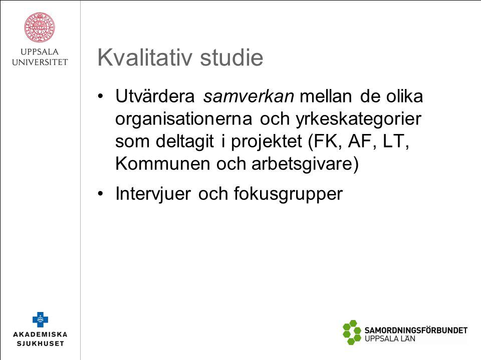 Kvalitativ studie Utvärdera samverkan mellan de olika organisationerna och yrkeskategorier som deltagit i projektet (FK, AF, LT, Kommunen och arbetsgivare) Intervjuer och fokusgrupper