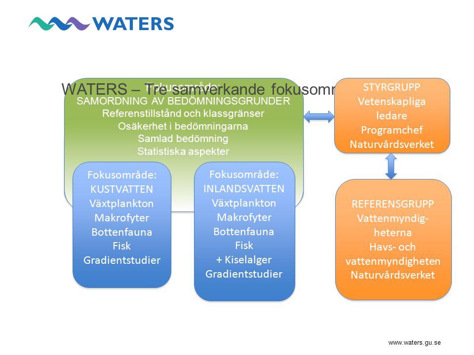 www.waters.gu.se Referenstillstånd och klassgränser…
