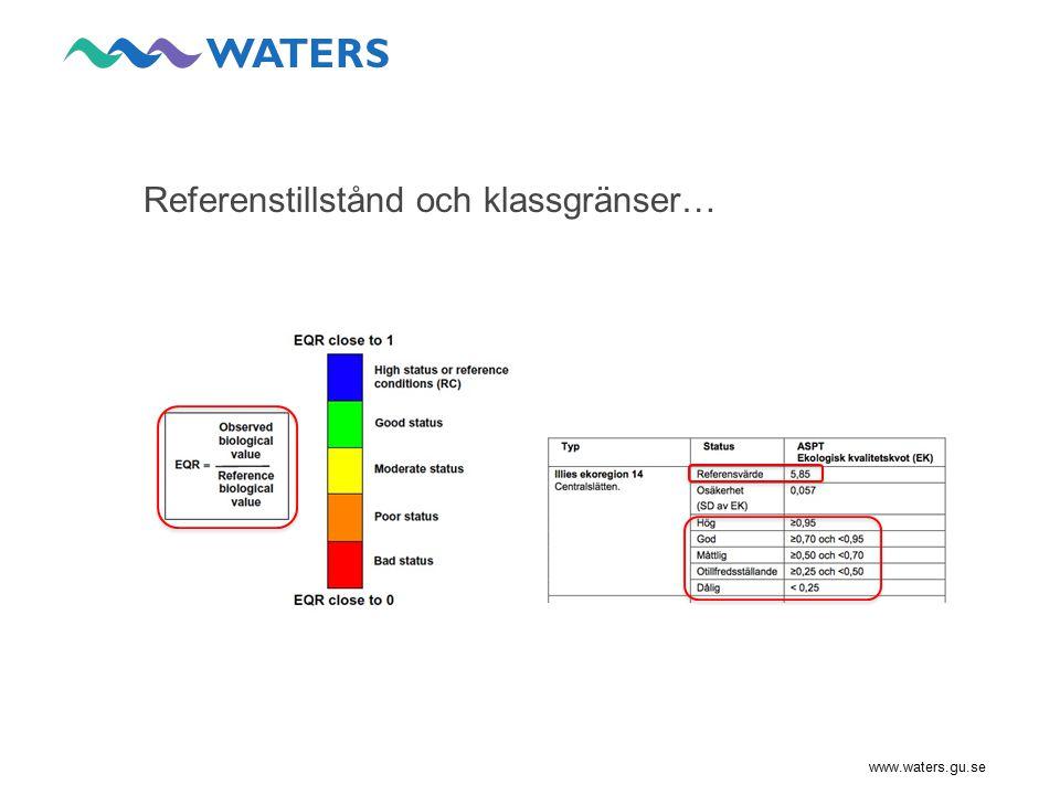 www.waters.gu.se Referenstillstånd och klassgränser… I kustvatten har olika metoder använts för att bestämma referensvärden för enskilda indikatorer – kan de harmoniseras.