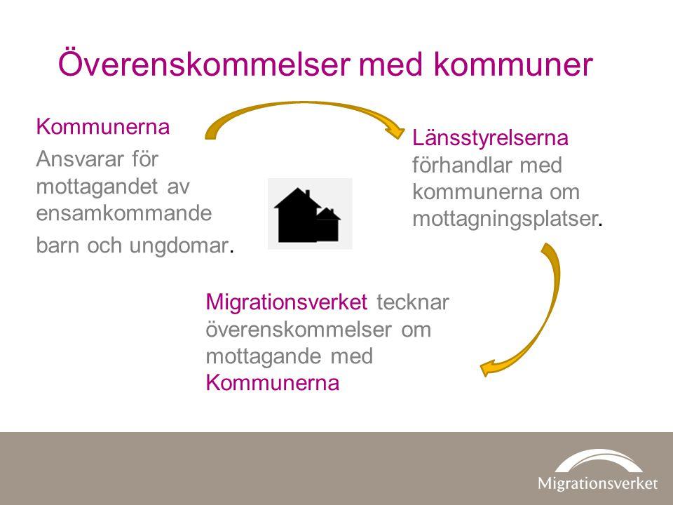 Överenskommelser med kommuner Kommunerna Ansvarar för mottagandet av ensamkommande barn och ungdomar. Migrationsverket tecknar överenskommelser om mot