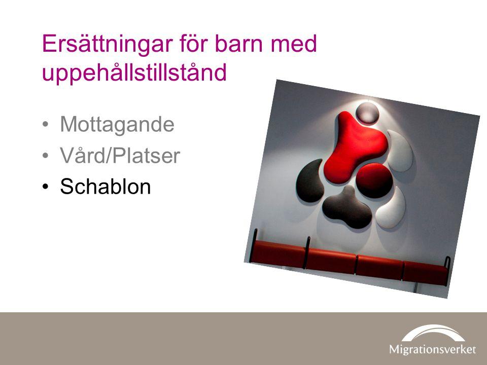 Mottagande Vård/Platser Schablon Ersättningar för barn med uppehållstillstånd
