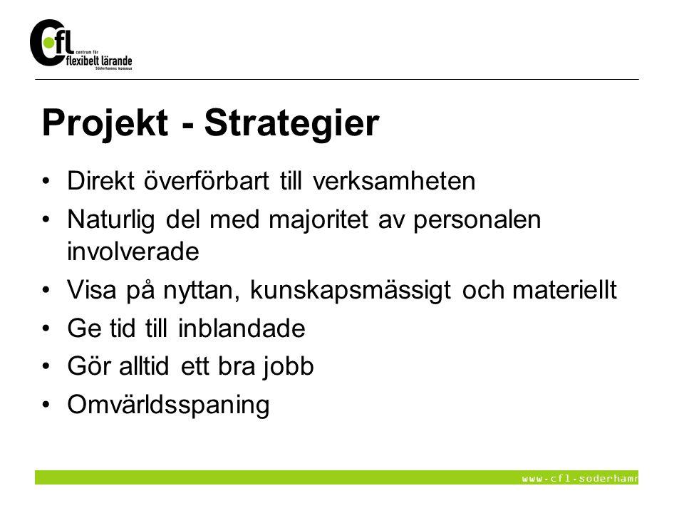 www.cfl.soderhamn.se Projekt - Strategier Direkt överförbart till verksamheten Naturlig del med majoritet av personalen involverade Visa på nyttan, ku
