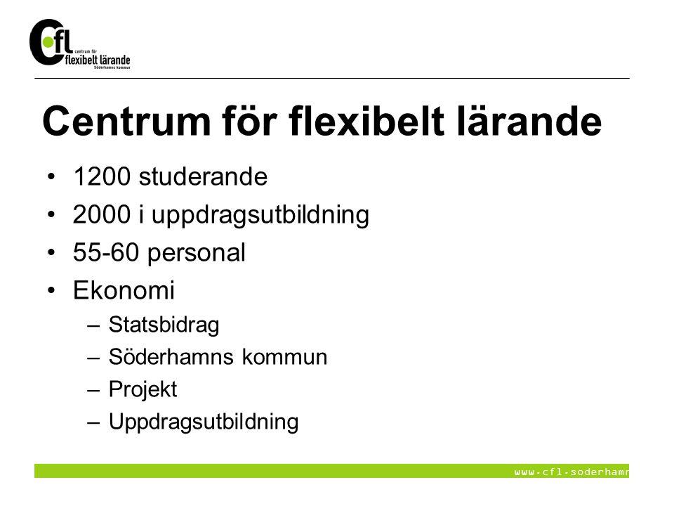 www.cfl.soderhamn.se Centrum för flexibelt lärande 1200 studerande 2000 i uppdragsutbildning 55-60 personal Ekonomi –Statsbidrag –Söderhamns kommun –P