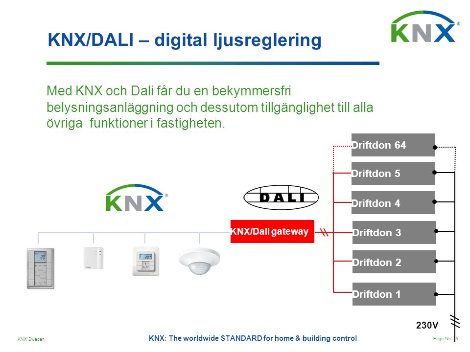 KNX Sweden Page No. 15 KNX: The worldwide STANDARD for home & building control KNX/DALI – digital ljusreglering Driftdon 5 Driftdon 4 Driftdon 3 Drift