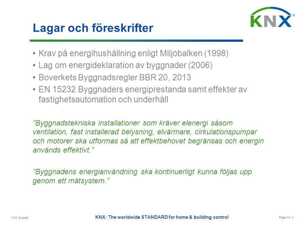 KNX Sweden Page No.4 KNX: The worldwide STANDARD for home & building control Varför växer KNX.