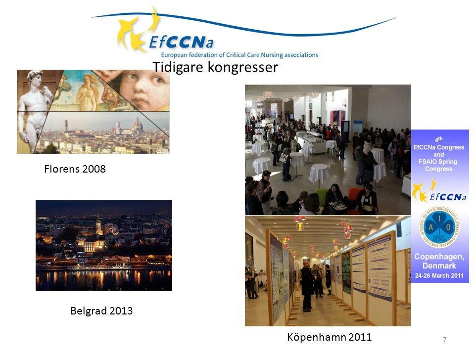 7 Florens 2008 Köpenhamn 2011 Belgrad 2013 Tidigare kongresser