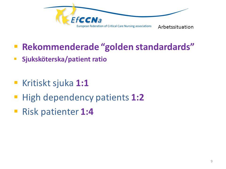 """ Rekommenderade """"golden standardards""""  Sjuksköterska/patient ratio  Kritiskt sjuka 1:1  High dependency patients 1:2  Risk patienter 1:4 9 Arbets"""
