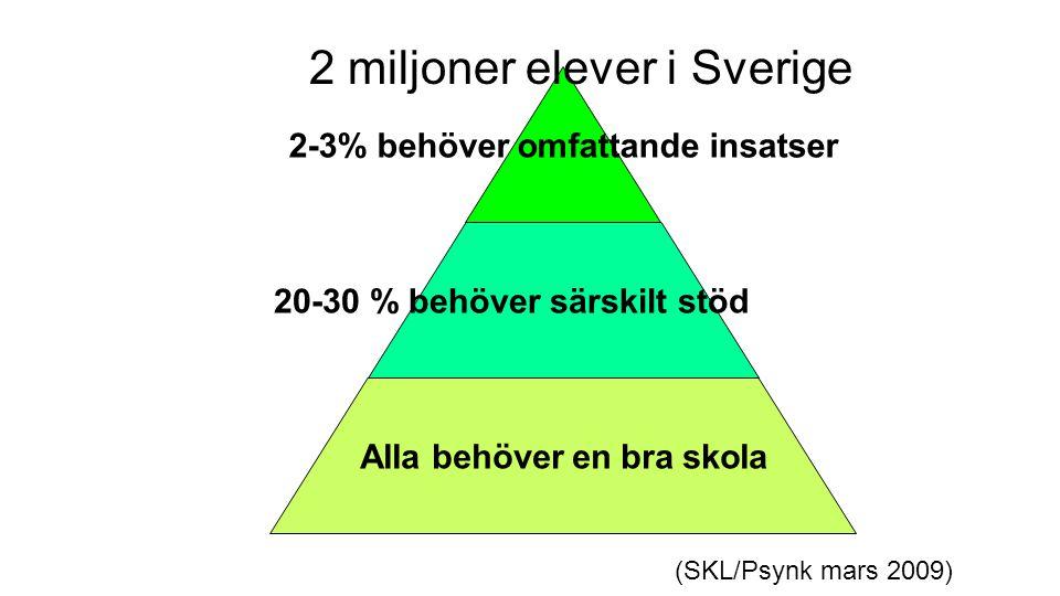 2-3% behöver omfattande insatser 20-30 % behöver särskilt stöd Alla behöver en bra skola 2 miljoner elever i Sverige (SKL/Psynk mars 2009)