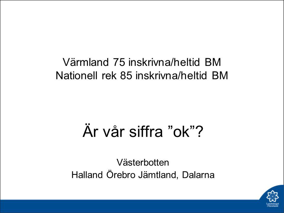 Värmland 75 inskrivna/heltid BM Nationell rek 85 inskrivna/heltid BM Är vår siffra ok .