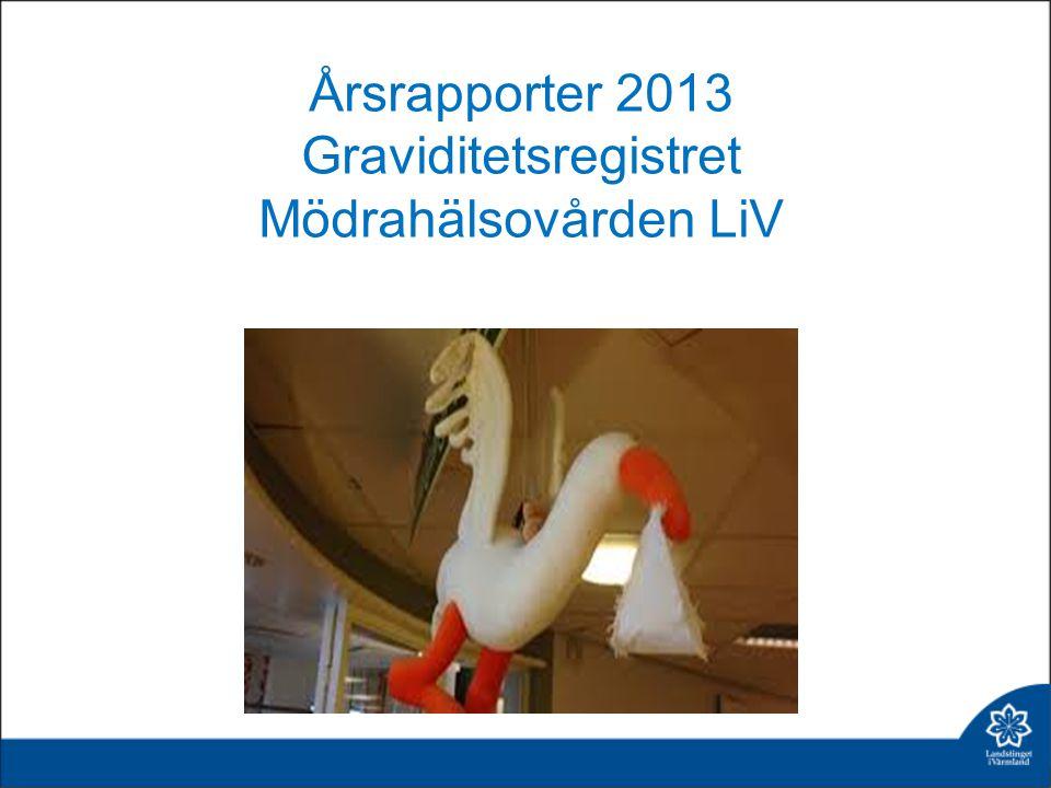Årsrapporter 2013 Graviditetsregistret Mödrahälsovården LiV