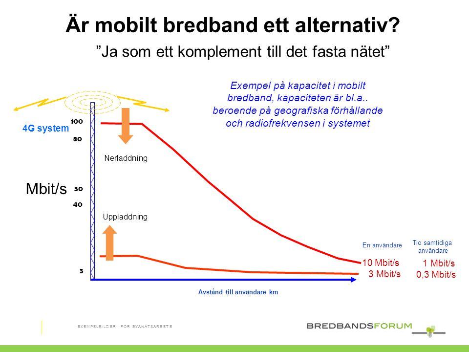 10 Mbit/s 3 Mbit/s Mbit/s Är mobilt bredband ett alternativ? 1 Mbit/s 0,3 Mbit/s Uppladdning Nerladdning 4G system Tio samtidiga användare Exempel på