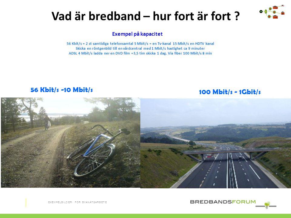 Vad är bredband – hur fort är fort ? 56 Kbit/s -10 Mbit/s 100 Mbit/s - 1Gbit/s 56 Kbit/s = 2 st samtidiga telefonsamtal 5 Mbit/s = en Tv-kanal 15 Mbit