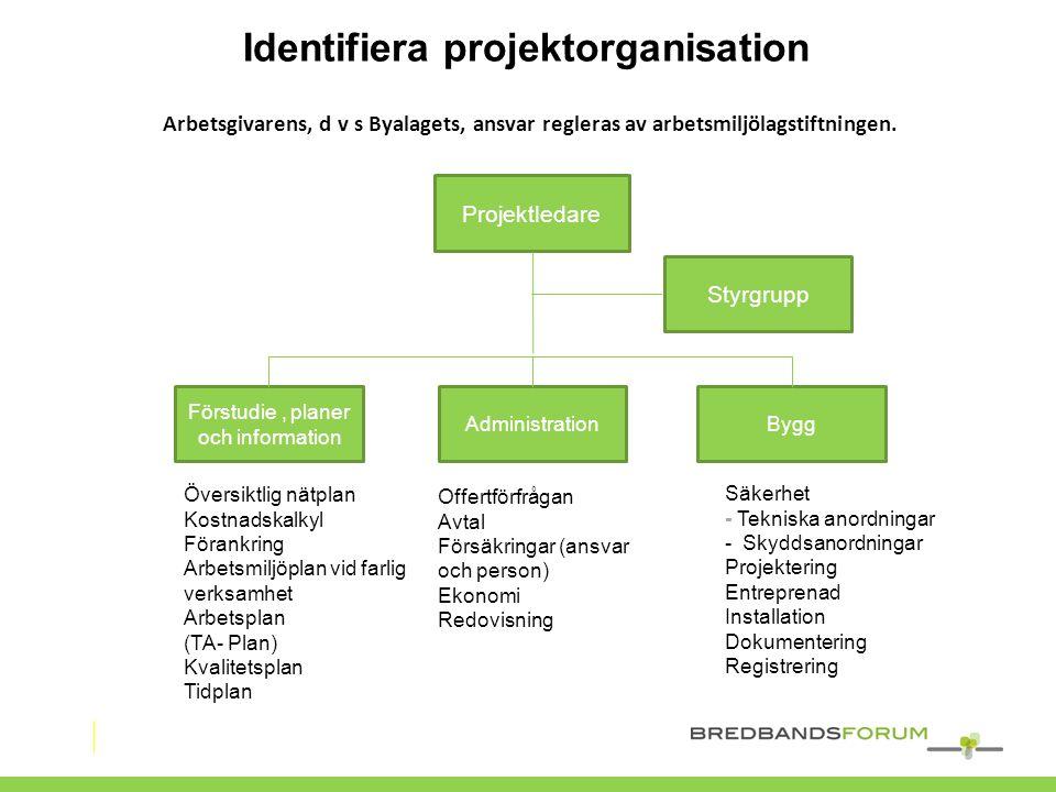 Identifiera projektorganisation Säkerhet - Tekniska anordningar - Skyddsanordningar Projektering Entreprenad Installation Dokumentering Registrering P