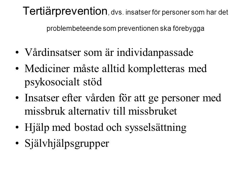 Tertiärprevention, dvs. insatser för personer som har det problembeteende som preventionen ska förebygga Vårdinsatser som är individanpassade Medicine