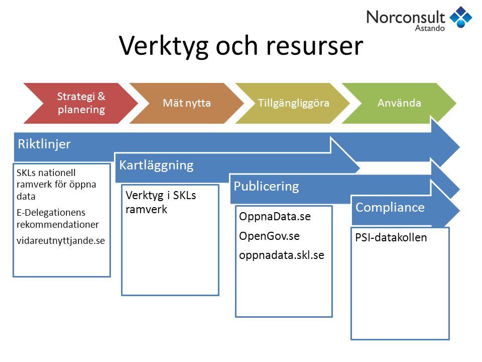 Verktyg och resurser Strategi & planering Mät nyttaTillgängliggöraAnvända Riktlinjer SKLs nationell ramverk för öppna data E-Delegationens rekommendat