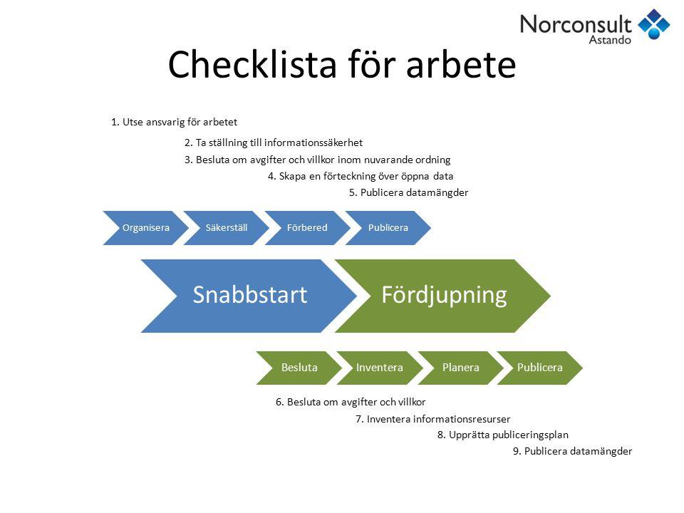 Checklista för arbete SnabbstartFördjupning OrganiseraSäkerställFörberedPublicera BeslutaInventeraPlaneraPublicera 1. Utse ansvarig för arbetet 2. Ta