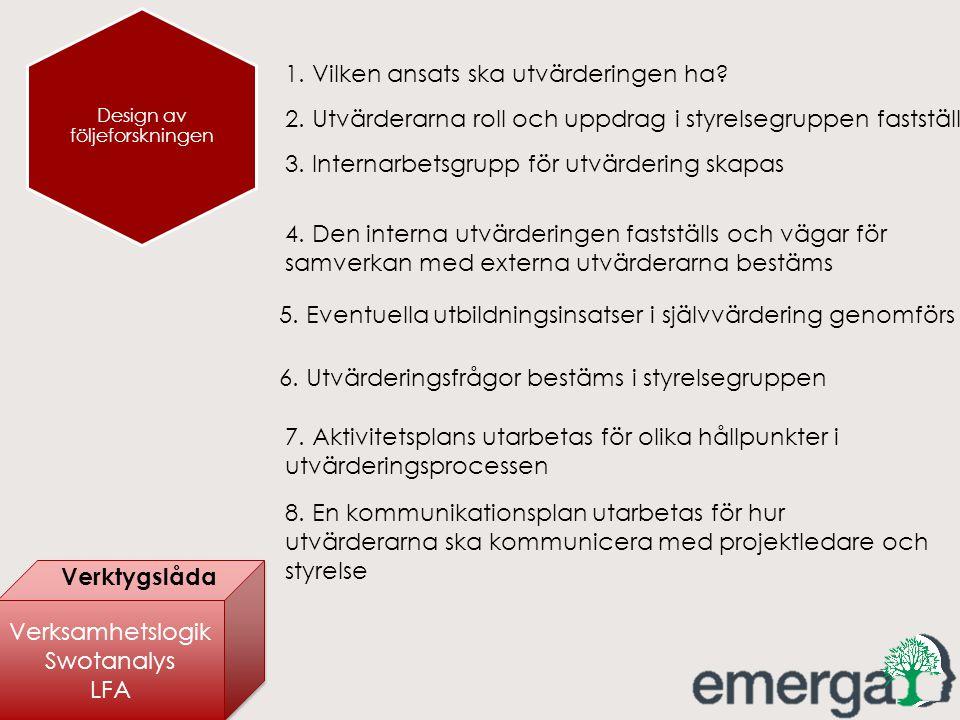 Design av följeforskningen 1. Vilken ansats ska utvärderingen ha? 2. Utvärderarna roll och uppdrag i styrelsegruppen fastställs 3. Internarbetsgrupp f