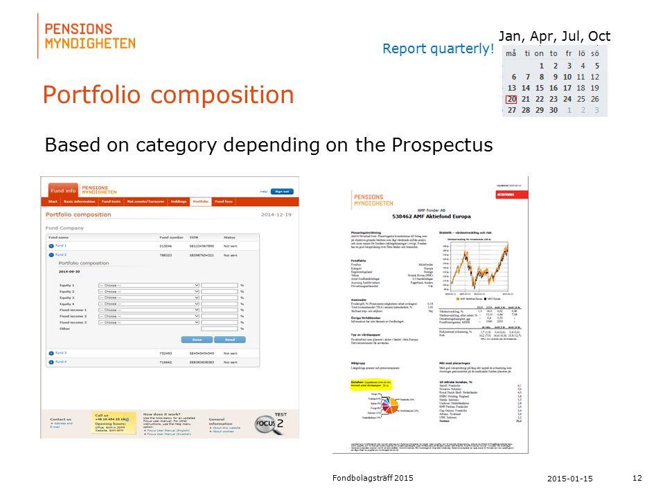 För att uppdatera sidfotstexten, gå till menyfliken: Infoga | Sidhuvud och sidfot. Portfolio composition Based on category depending on the Prospectus