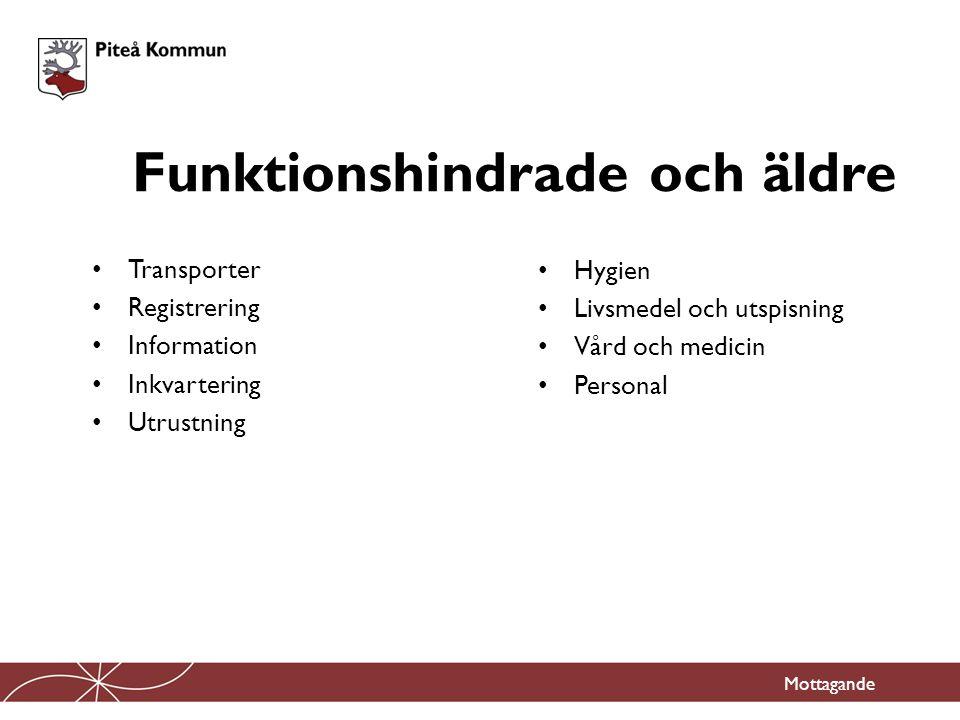 Mottagande Transporter Registrering Information Inkvartering Utrustning Funktionshindrade och äldre Hygien Livsmedel och utspisning Vård och medicin P