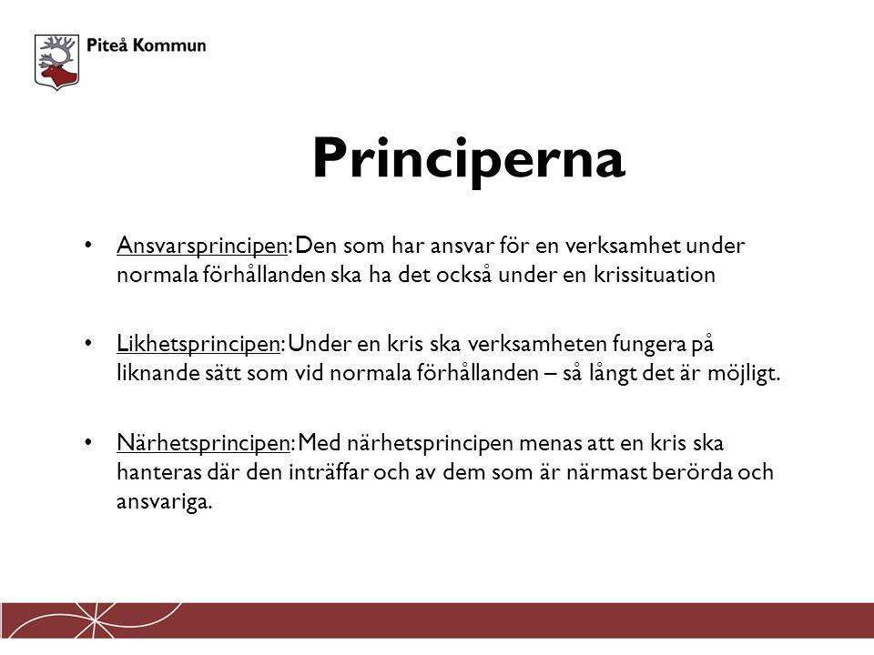 Ansvarsprincipen: Den som har ansvar för en verksamhet under normala förhållanden ska ha det också under en krissituation Likhetsprincipen: Under en k