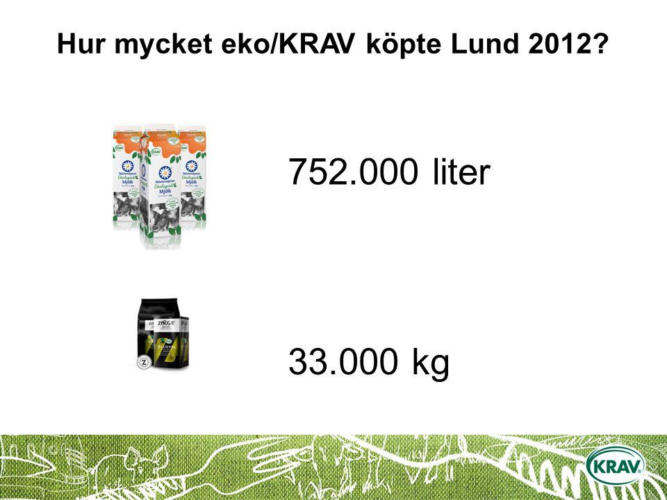 Hur mycket eko/KRAV köpte Lund 2012? 33.000 kg 752.000 liter