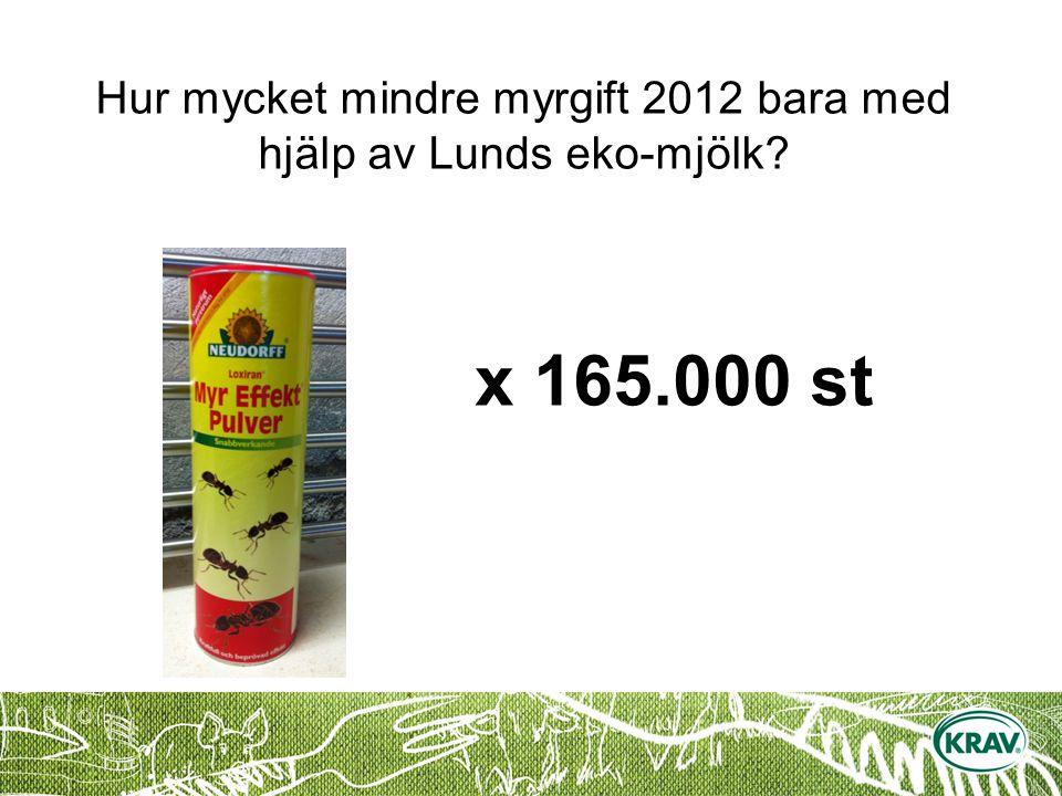 Hur mycket mindre myrgift 2012 bara med hjälp av Lunds eko-mjölk? x 165.000 st