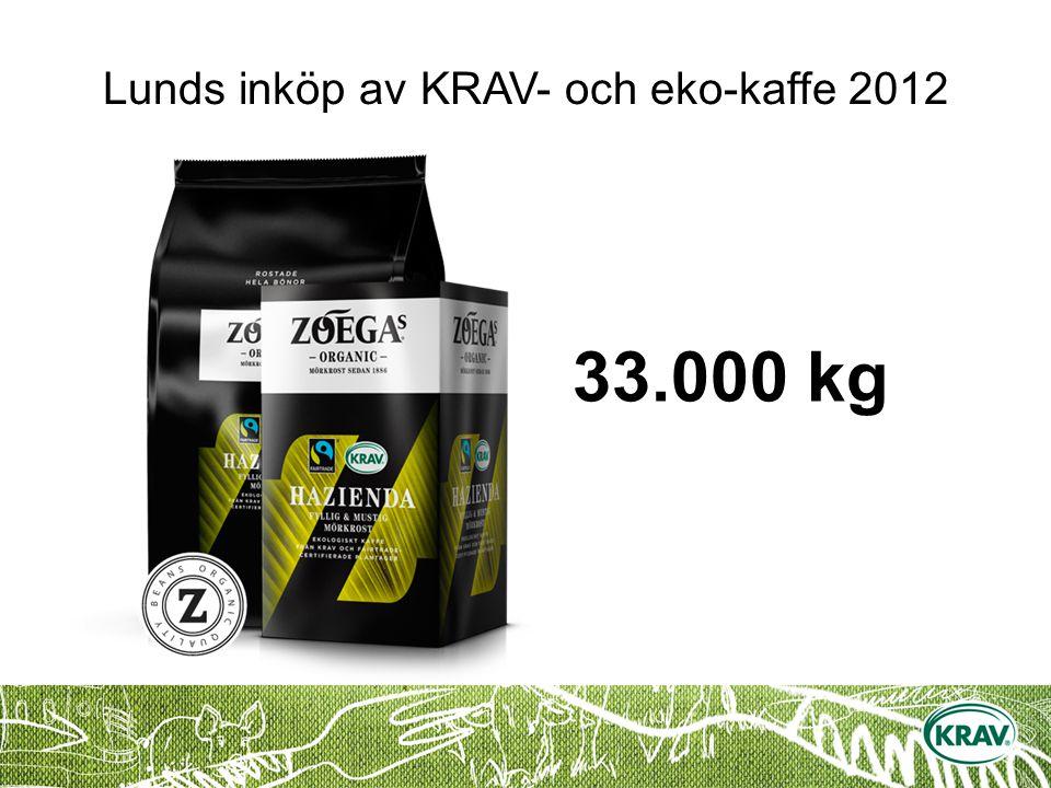 Lunds inköp av KRAV- och eko-kaffe 2012 33.000 kg
