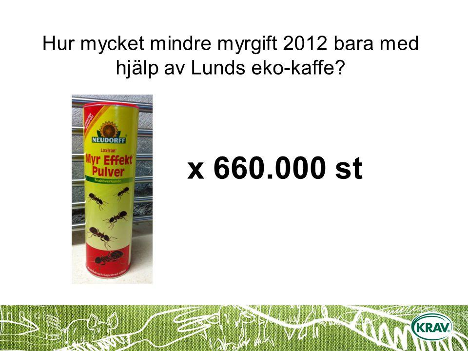 Hur mycket mindre myrgift 2012 bara med hjälp av Lunds eko-kaffe? x 660.000 st