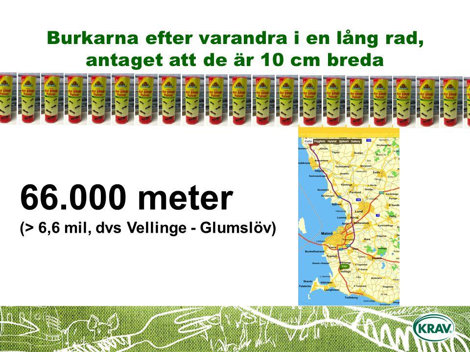 Burkarna efter varandra i en lång rad, antaget att de är 10 cm breda 66.000 meter (> 6,6 mil, dvs Vellinge - Glumslöv)