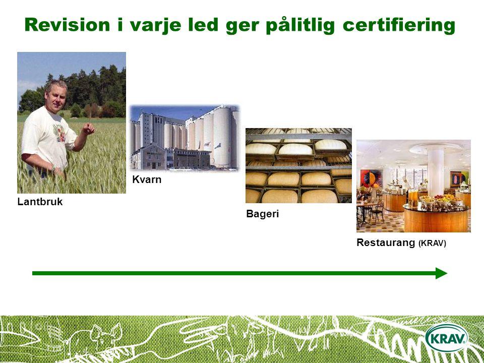 Lantbruk Kvarn Bageri Revision i varje led ger pålitlig certifiering Restaurang (KRAV)