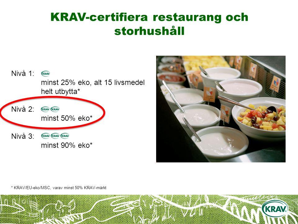 KRAV-certifiera restaurang och storhushåll Nivå 1: minst 25% eko, alt 15 livsmedel helt utbytta* Nivå 2: minst 50% eko* Nivå 3: minst 90% eko* * KRAV/EU-eko/MSC, varav minst 50% KRAV-märkt